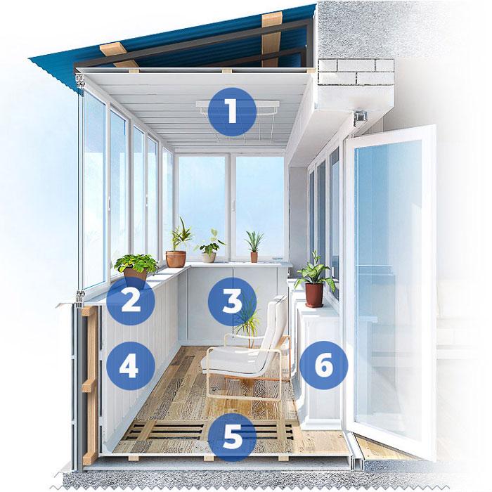 Перечень работ по внутренней отделке балкона